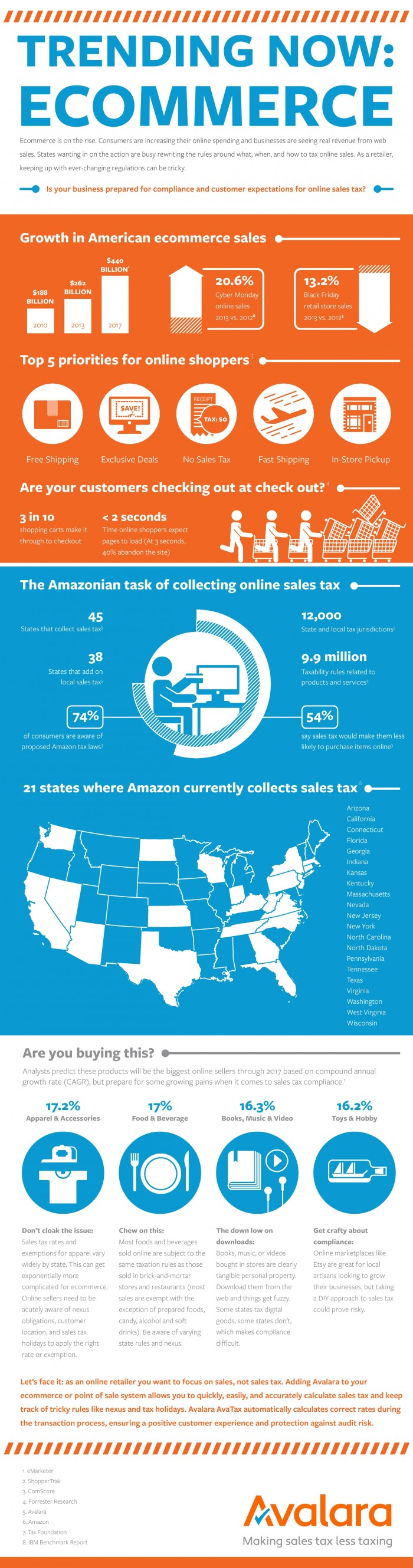 Trending Now - Ecommerce (Infographic).pdf (2)-page-001